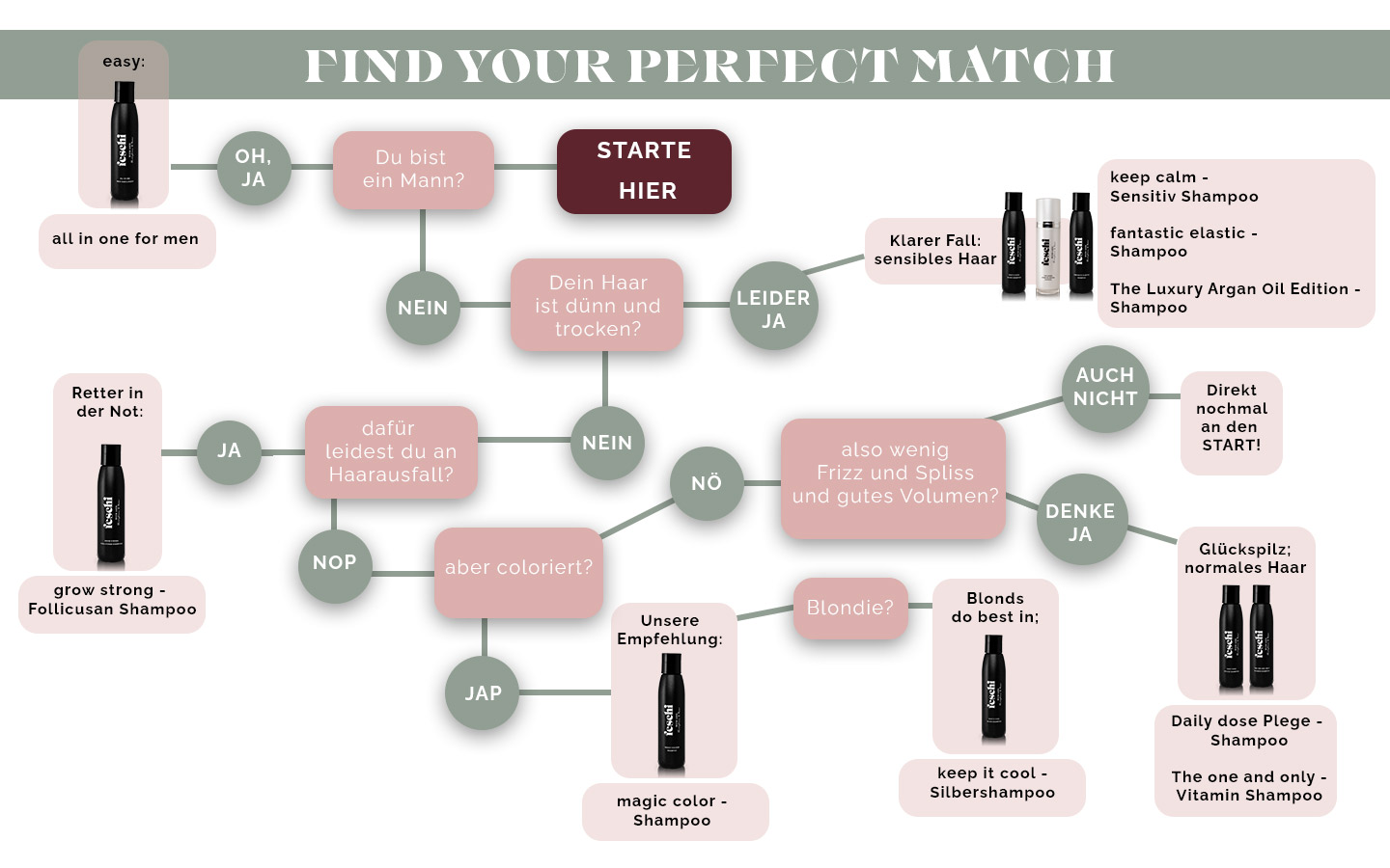 Haarquiz-find-your-perfect-match