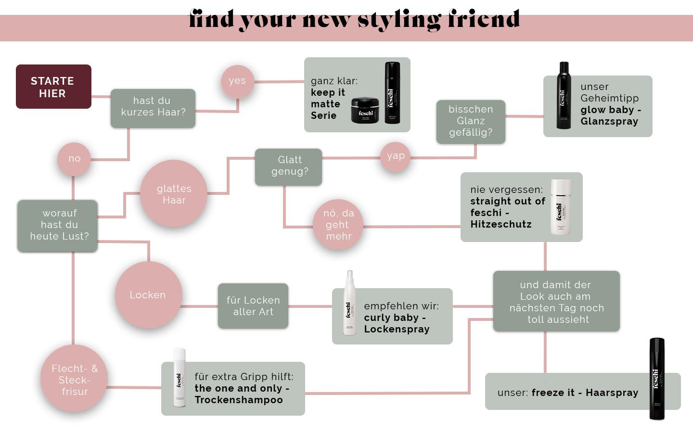 Finde deinen neuen Stylingfreund